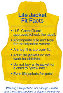 life jacket fit guide